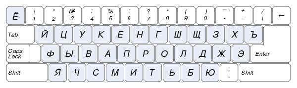 Keyboard_rus_def