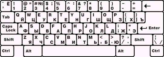 русская клавиатура на компьютере - фото 2