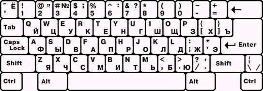 образец клавиатуры компьютера
