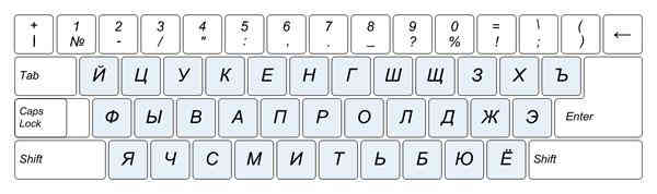 Keyboard_rus_type