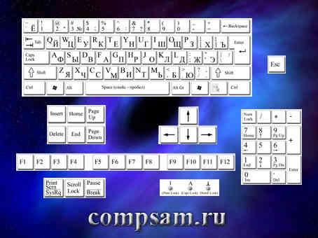 Osn_i_dop_klaviatura